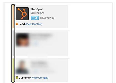 Social Inbox Stream Monitoring