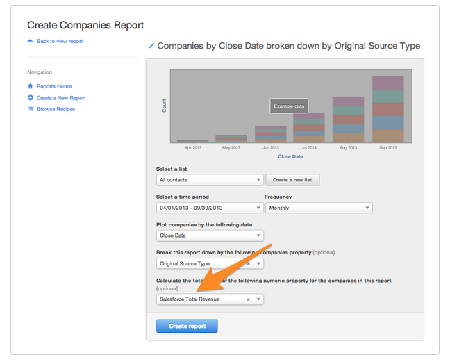 HubSpot Revenue Reporting by Source