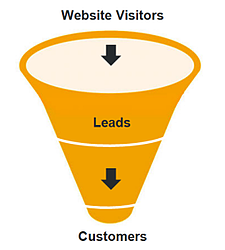 lead conversions and higher website visibility through responsive web design